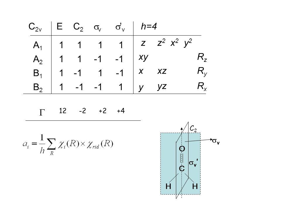 C 2v E C 2 v v 1 1 A1A1 1 -1 -1B2B2 1 -1 -1B1B1 A2A2 1 h=4 z x y xy z 2 x 2 y 2 RzRz yz xzRyRy RxRx 12 -2 +2 +4 v v C O HH C2C2