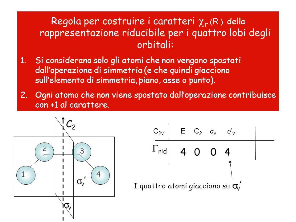 Regola per costruire i caratteri r ( R ) della rappresentazione riducibile per i quattro lobi degli orbitali: 1.Si considerano solo gli atomi che non