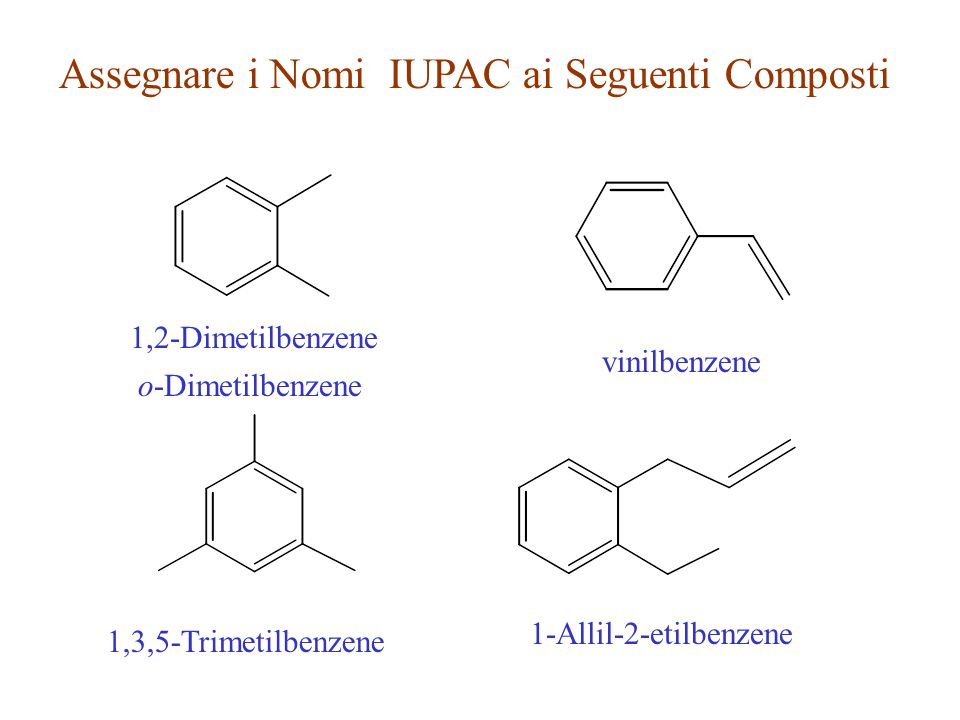 Assegnare i Nomi IUPAC ai Seguenti Composti 1,2-Dimetilbenzene vinilbenzene 1,3,5-Trimetilbenzene 1-Allil-2-etilbenzene o-Dimetilbenzene