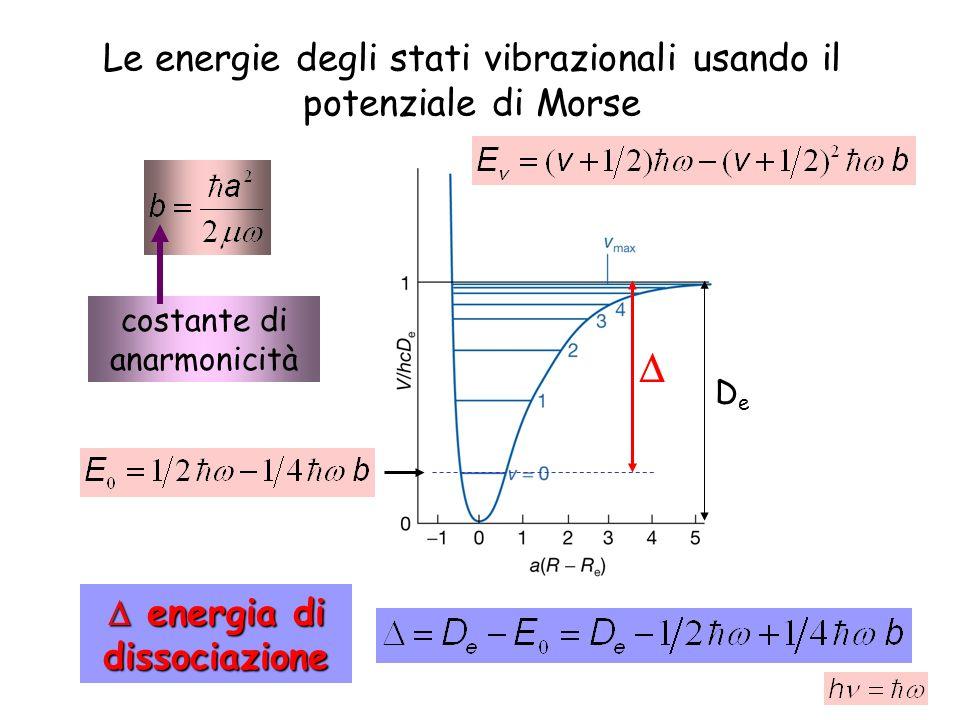Le energie degli stati vibrazionali usando il potenziale di Morse DeDe energia di dissociazione energia di dissociazione costante di anarmonicità