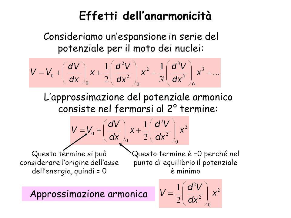 Effetti dellanarmonicità Consideriamo unespansione in serie del potenziale per il moto dei nuclei: Lapprossimazione del potenziale armonico consiste n
