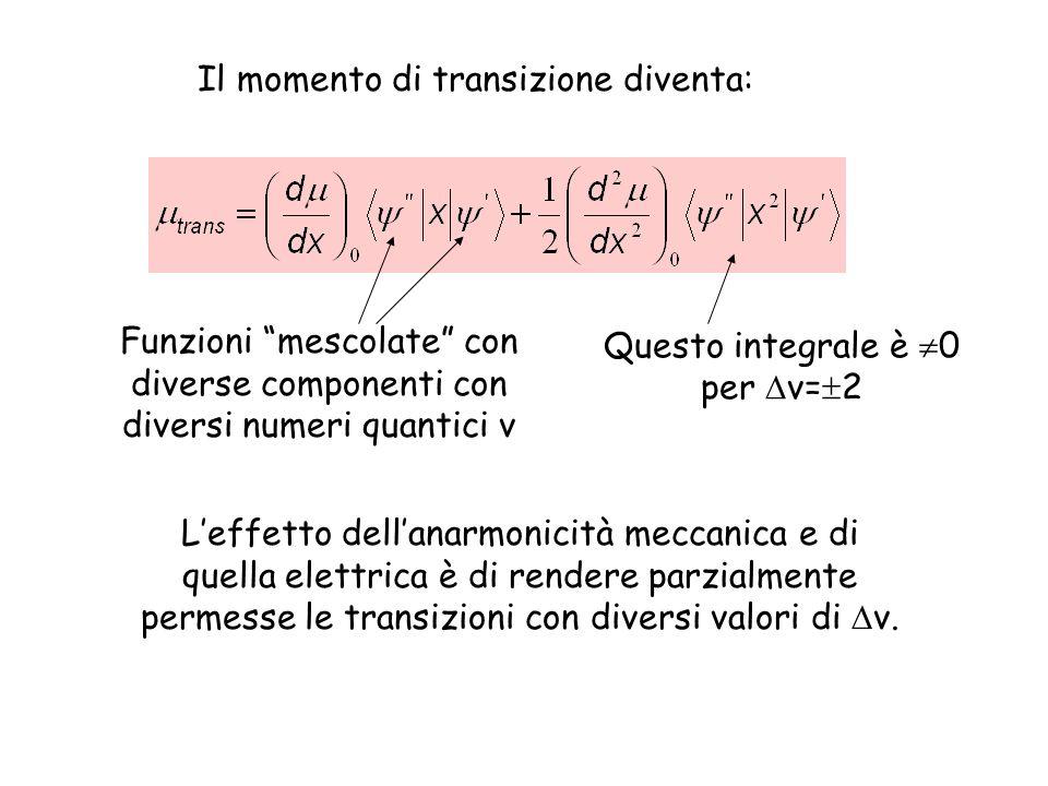 Il momento di transizione diventa: Funzioni mescolate con diverse componenti con diversi numeri quantici v Questo integrale è 0 per v= 2 Leffetto dell