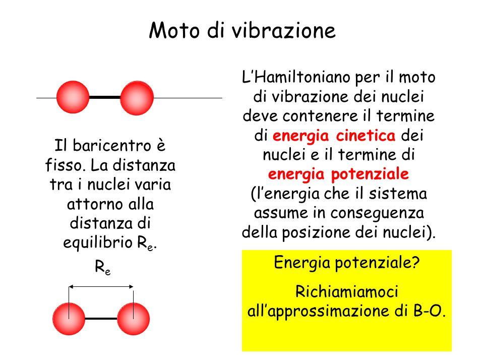 Moto di vibrazione ReRe LHamiltoniano per il moto di vibrazione dei nuclei deve contenere il termine di energia cinetica dei nuclei e il termine di en