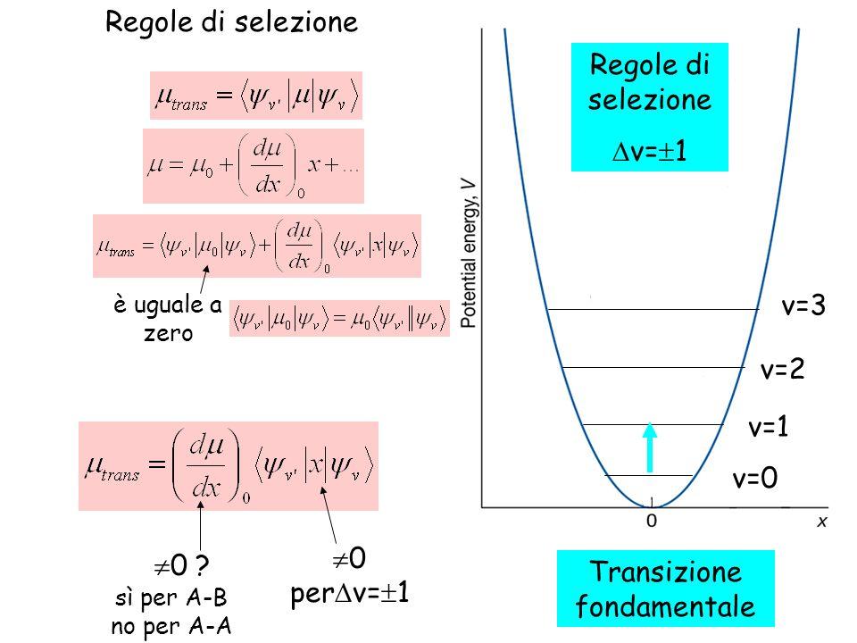 Transizione fondamentale v=0 v=1 v=2 v=3 Regole di selezione v= 1 è uguale a zero 0 ? 0 per v= 1 sì per A-B no per A-A Regole di selezione