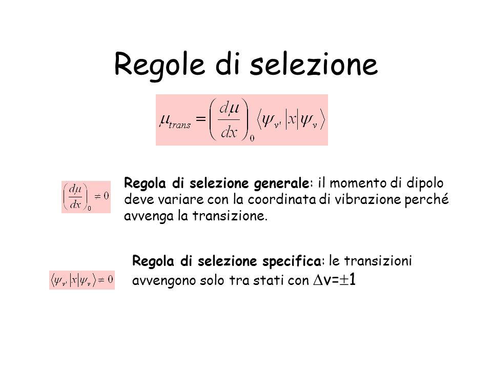 Regola di selezione generale: il momento di dipolo deve variare con la coordinata di vibrazione perché avvenga la transizione. Regola di selezione spe