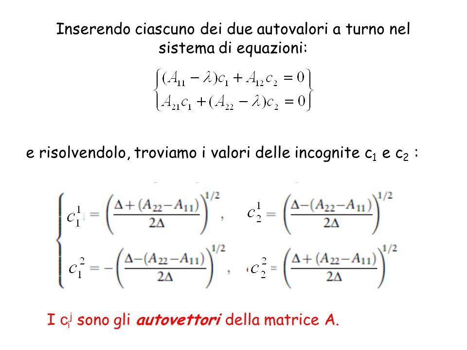 Inserendo ciascuno dei due autovalori a turno nel sistema di equazioni: e risolvendolo, troviamo i valori delle incognite c 1 e c 2 : I c i j sono gli