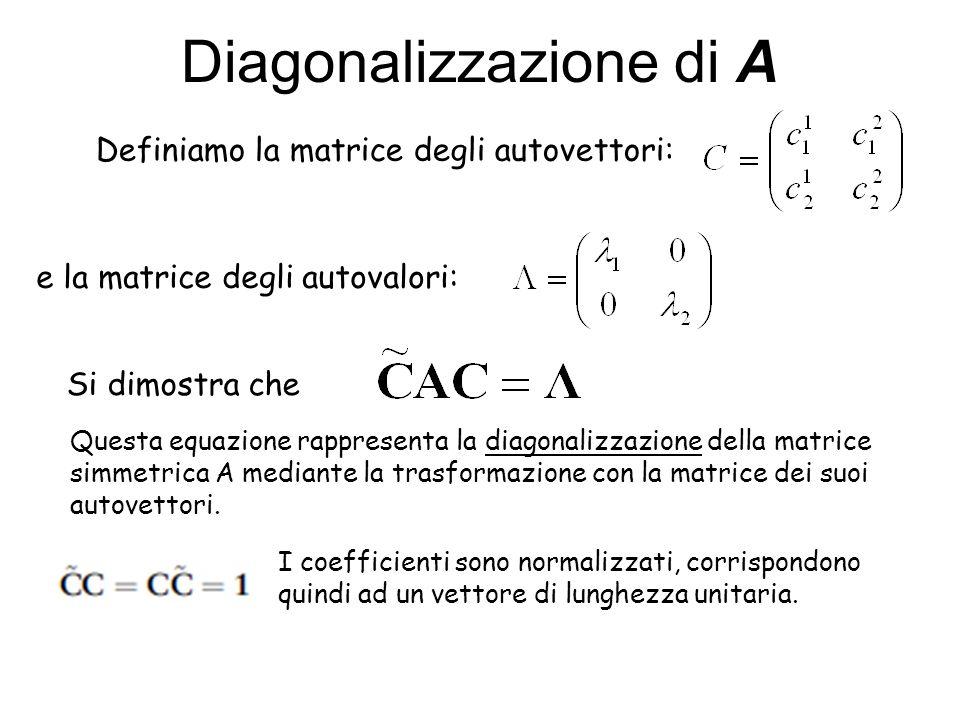 Diagonalizzazione di A Definiamo la matrice degli autovettori: e la matrice degli autovalori: Si dimostra che Questa equazione rappresenta la diagonal