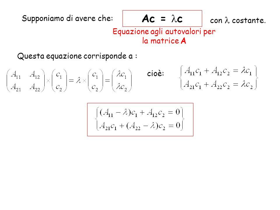 Supponiamo di avere che: Ac = c con costante. Questa equazione corrisponde a : cioè: Equazione agli autovalori per la matrice A