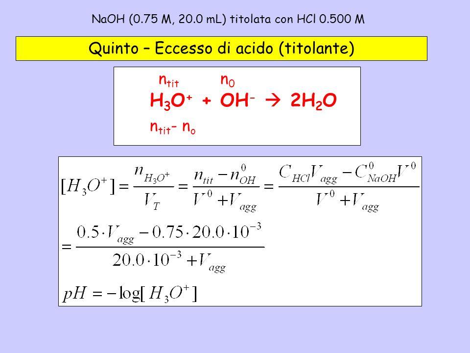 NaOH (0.75 M, 20.0 mL) titolata con HCl 0.500 M – 5 Quinto – Eccesso di acido (titolante) H 3 O + + OH - 2H 2 O n tit n0n0 n tit - n o