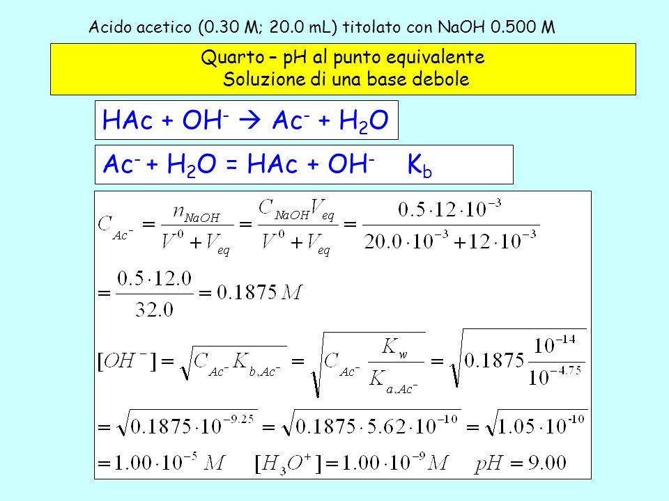 Acido acetico (0.30 M; 20.0 mL) titolato con NaOH 0.500 M – 4 Quarto – pH al punto equivalente Soluzione di una base debole HAc + OH - Ac - + H 2 O Ac