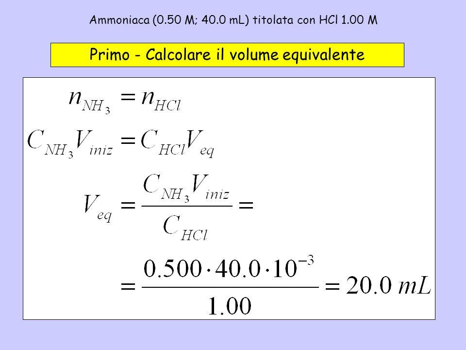 Ammoniaca (0.50 M; 40.0 mL) titolata con HCl 1.00 M Primo - Calcolare il volume equivalente