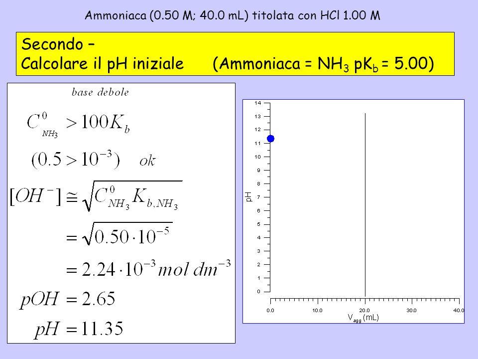 Ammoniaca (0.50 M; 40.0 mL) titolata con HCl 1.00 M – 2 Secondo – Calcolare il pH iniziale (Ammoniaca = NH 3 pK b = 5.00)