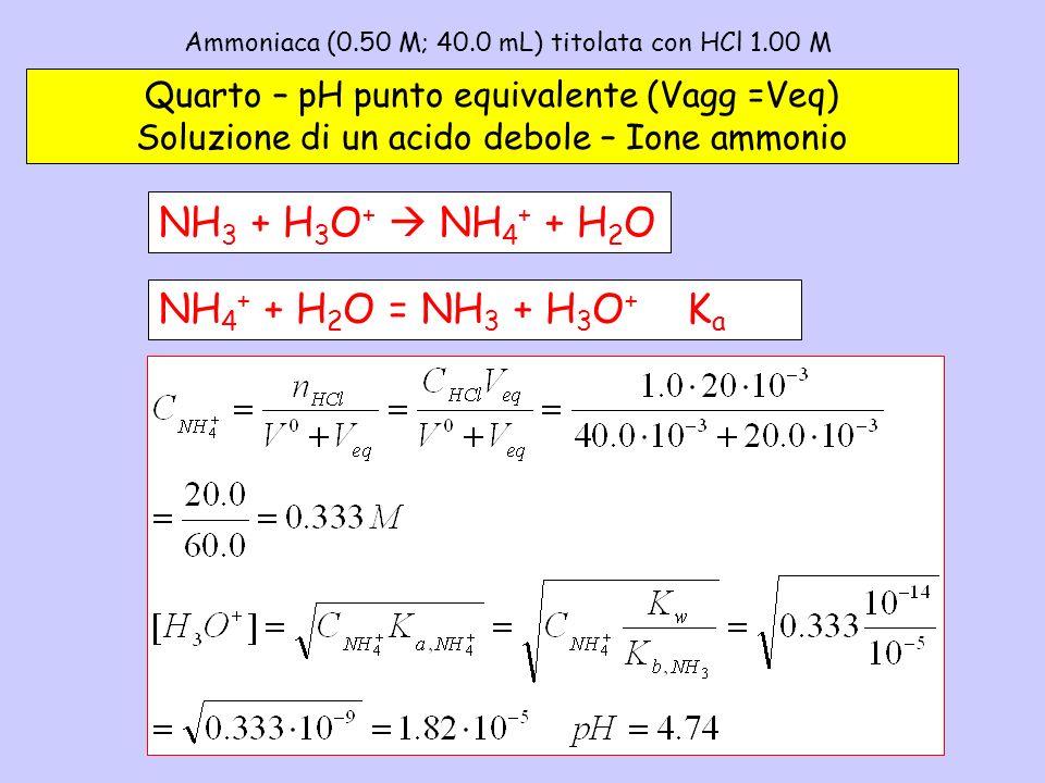 Ammoniaca (0.50 M; 40.0 mL) titolata con HCl 1.00 M – 4 Quarto – pH punto equivalente (Vagg =Veq) Soluzione di un acido debole – Ione ammonio NH 3 + H