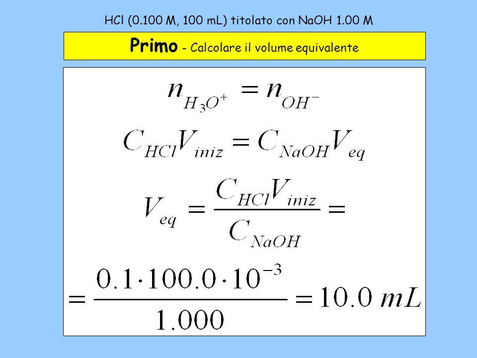 NaOH (0.75 M, 20.0 mL) titolata con HCl 0.500 M Primo - Calcolare il volume equivalente