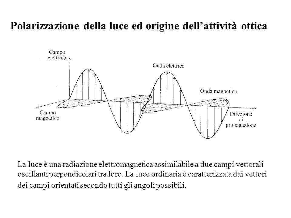Polarizzazione della luce ed origine dellattività ottica La luce è una radiazione elettromagnetica assimilabile a due campi vettorali oscillanti perpe