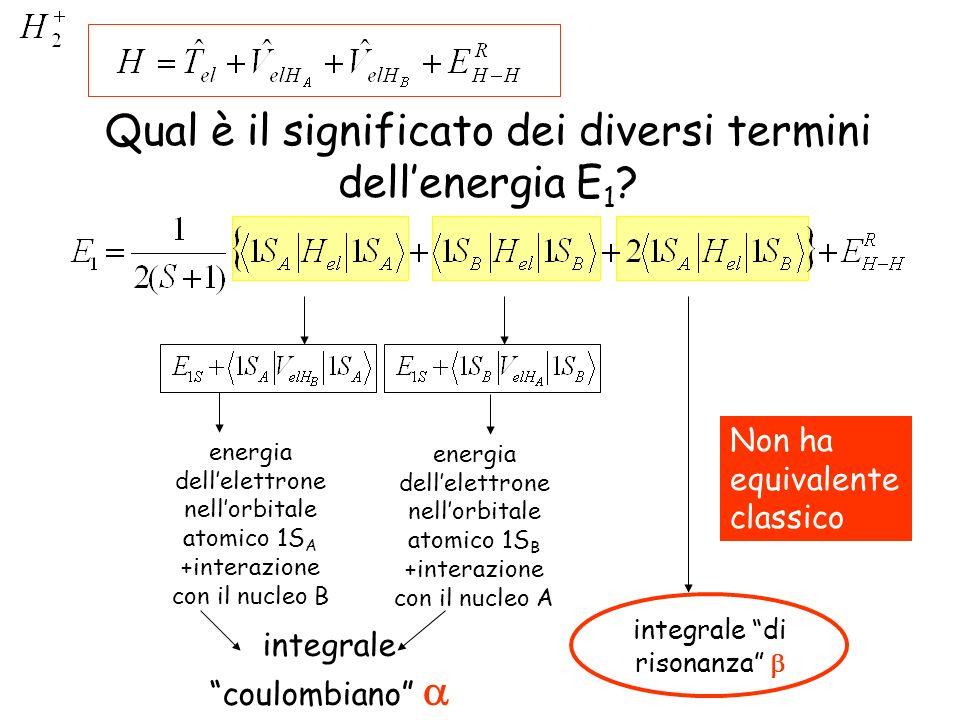 Qual è il significato dei diversi termini dellenergia E 1 ? energia dellelettrone nellorbitale atomico 1S A +interazione con il nucleo B integrale cou