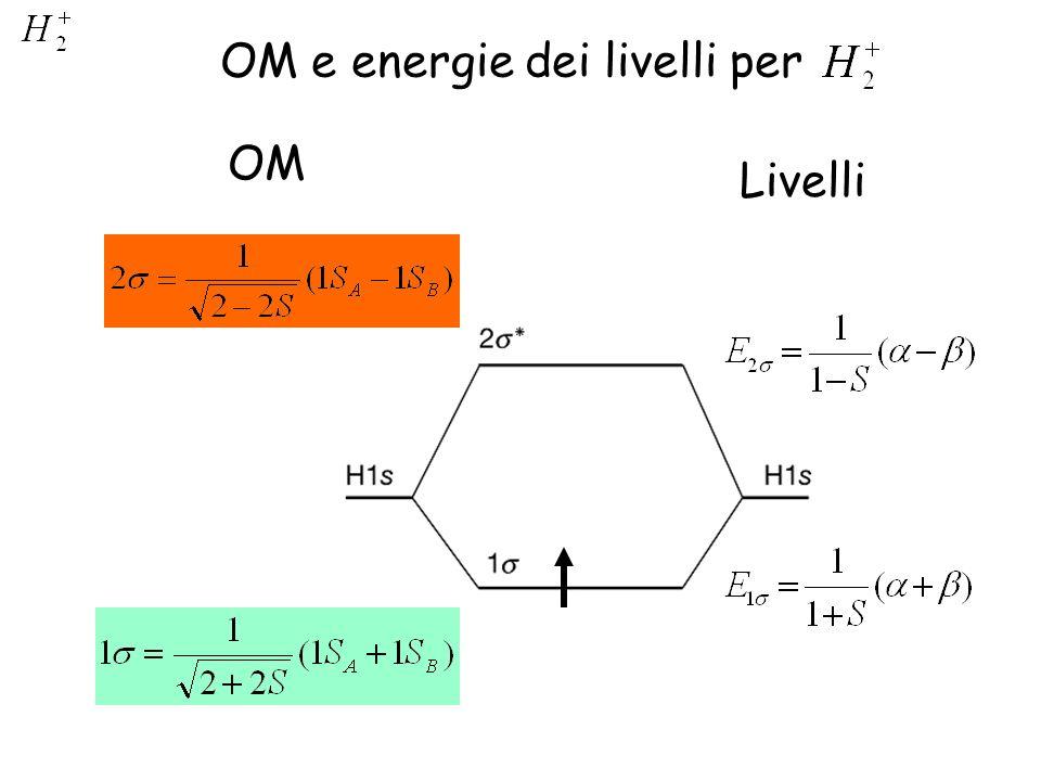 OM e energie dei livelli per OM Livelli