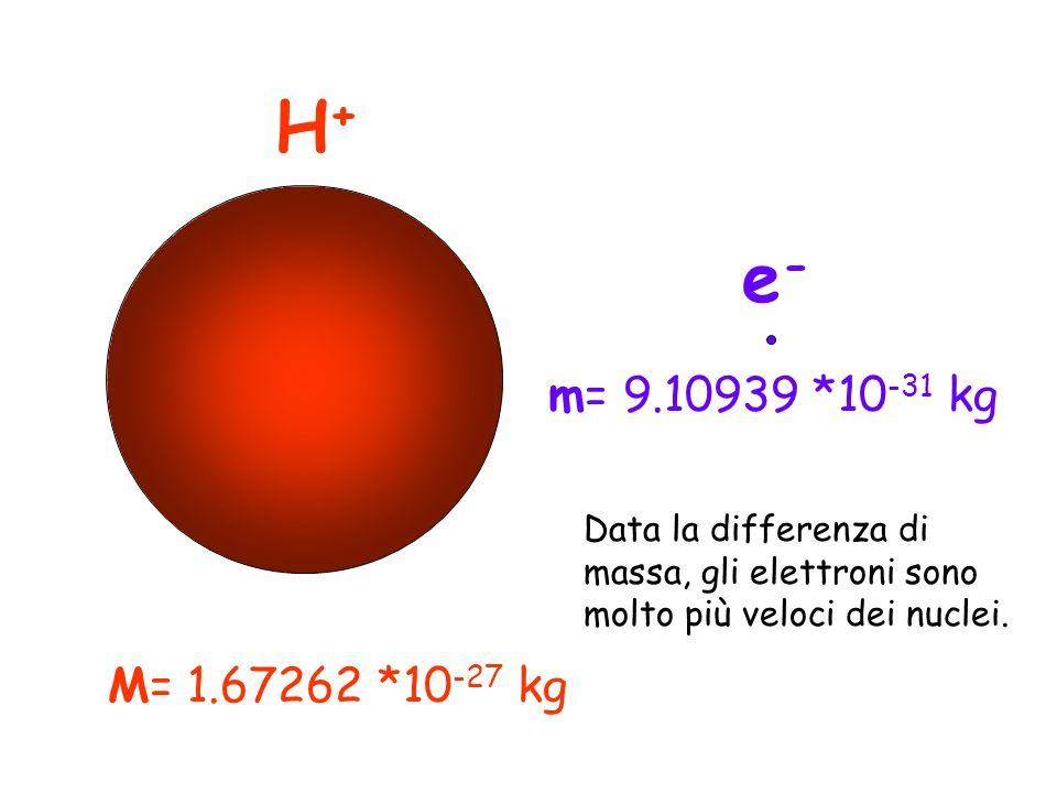 H+H+ M= 1.67262 *10 -27 kg e-e- m= 9.10939 *10 -31 kg Data la differenza di massa, gli elettroni sono molto più veloci dei nuclei.