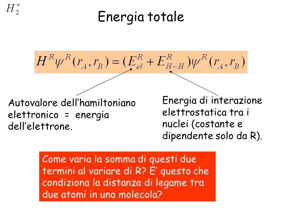 Autovalore dellhamiltoniano elettronico = energia dellelettrone. Energia di interazione elettrostatica tra i nuclei (costante e dipendente solo da R).