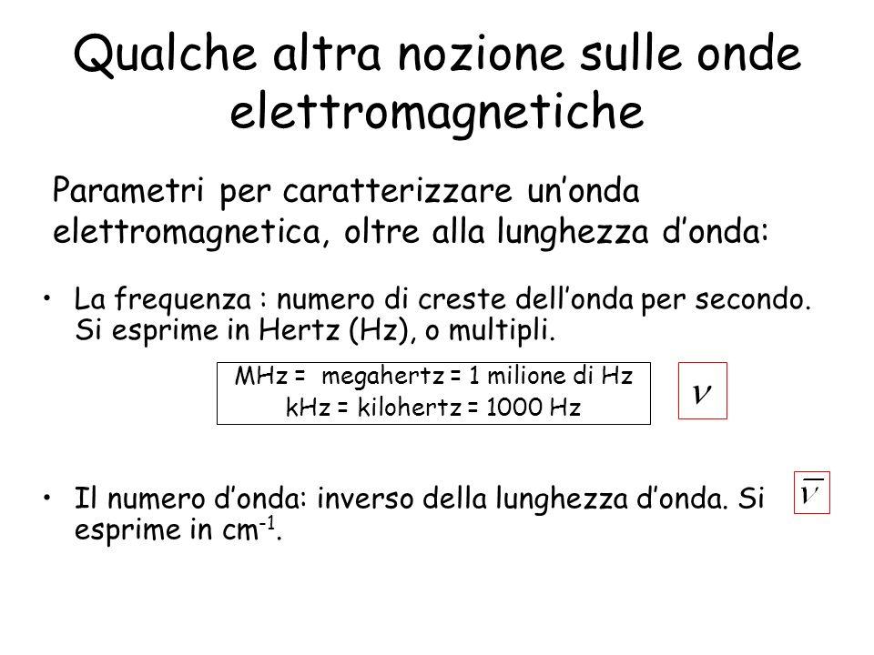 Qualche altra nozione sulle onde elettromagnetiche Parametri per caratterizzare unonda elettromagnetica, oltre alla lunghezza donda: La frequenza : nu