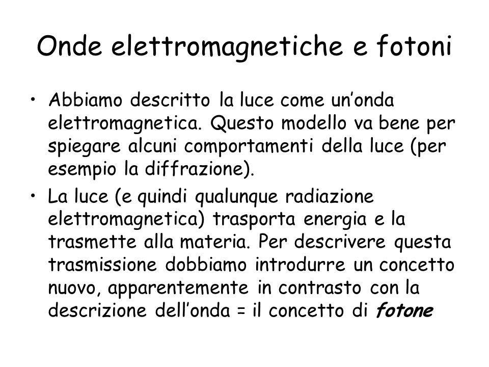 Onde elettromagnetiche e fotoni Abbiamo descritto la luce come unonda elettromagnetica. Questo modello va bene per spiegare alcuni comportamenti della