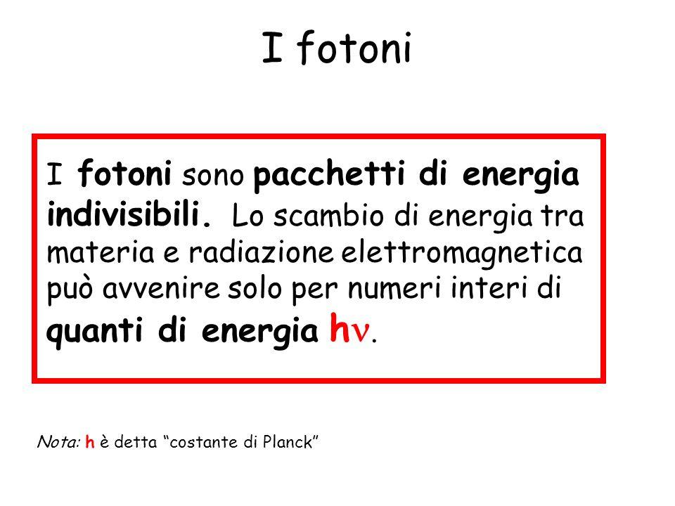 I fotoni sono pacchetti di energia indivisibili. Lo scambio di energia tra materia e radiazione elettromagnetica può avvenire solo per numeri interi d