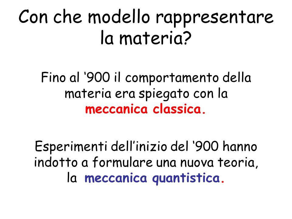 Con che modello rappresentare la materia? Fino al 900 il comportamento della materia era spiegato con la meccanica classica. Esperimenti dellinizio de
