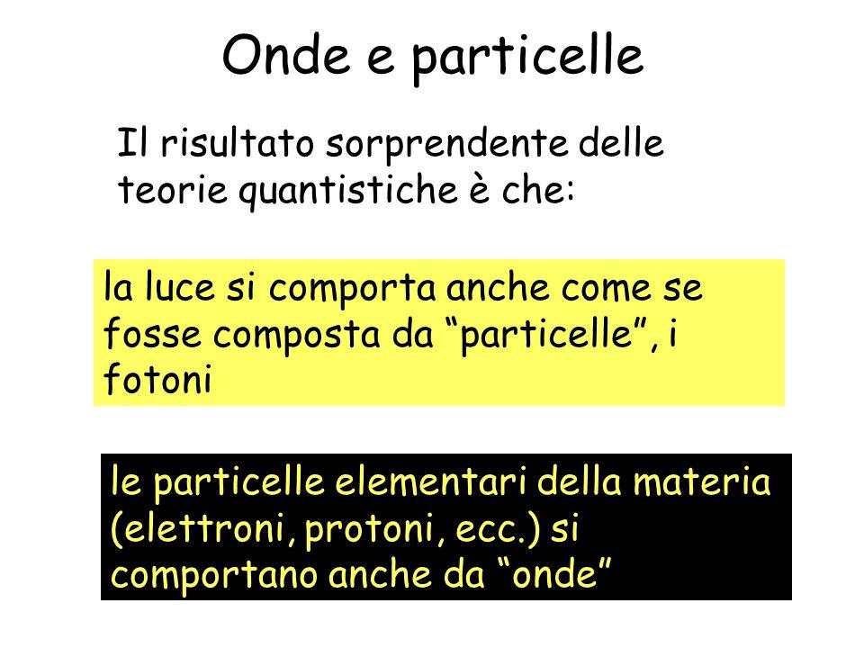 Onde e particelle Il risultato sorprendente delle teorie quantistiche è che: la luce si comporta anche come se fosse composta da particelle, i fotoni