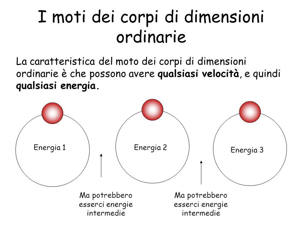 I moti dei corpi di dimensioni ordinarie La caratteristica del moto dei corpi di dimensioni ordinarie è che possono avere qualsiasi velocità, e quindi