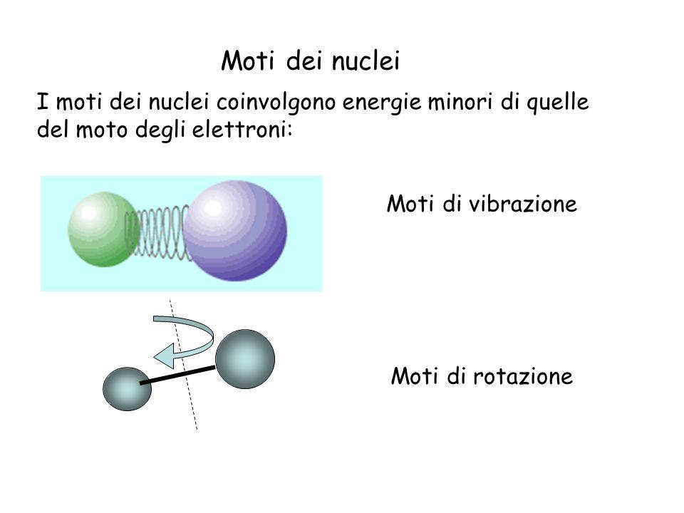 Moti dei nuclei Moti di vibrazione Moti di rotazione I moti dei nuclei coinvolgono energie minori di quelle del moto degli elettroni: