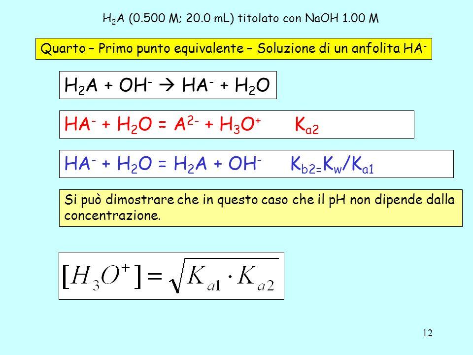 12 H 2 A (0.500 M; 20.0 mL) titolato con NaOH 1.00 M Quarto – Primo punto equivalente – Soluzione di un anfolita HA - H 2 A + OH - HA - + H 2 O HA - +