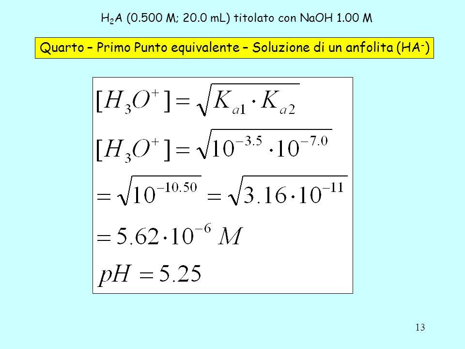 13 H 2 A (0.500 M; 20.0 mL) titolato con NaOH 1.00 M Quarto – Primo Punto equivalente – Soluzione di un anfolita (HA - )