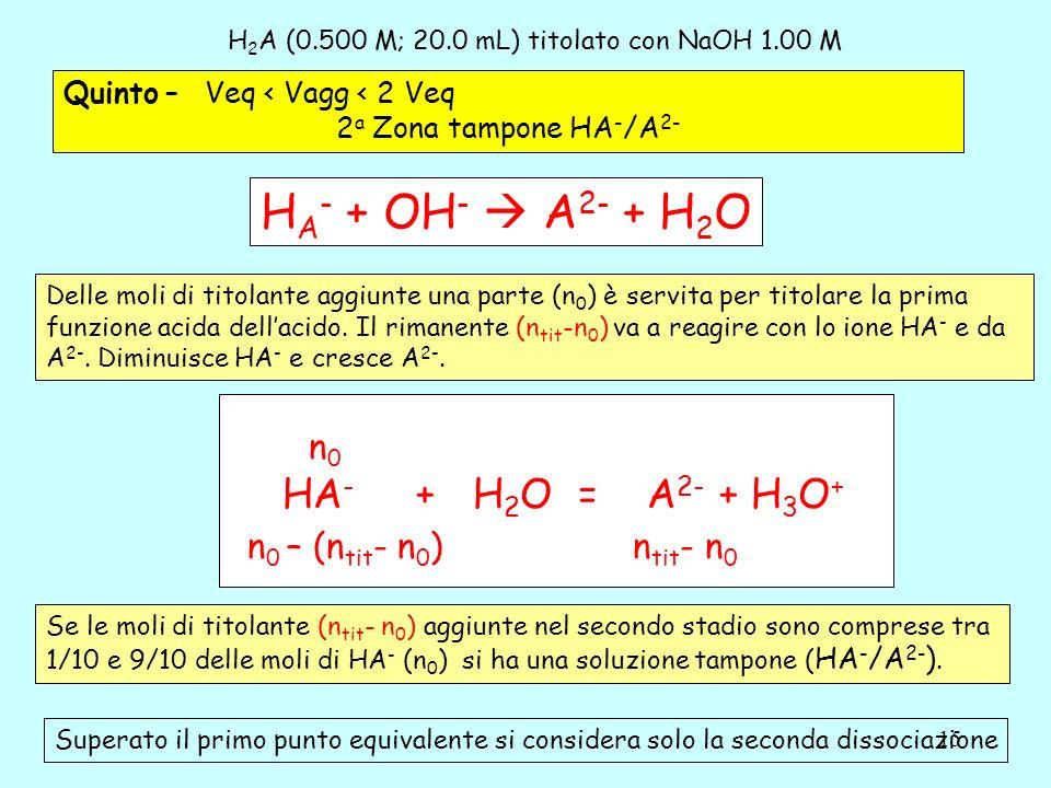 15 H 2 A (0.500 M; 20.0 mL) titolato con NaOH 1.00 M Quinto – Veq < Vagg < 2 Veq 2 a Zona tampone HA - /A 2- HA - + H 2 O = A 2- + H 3 O + n tit - n 0