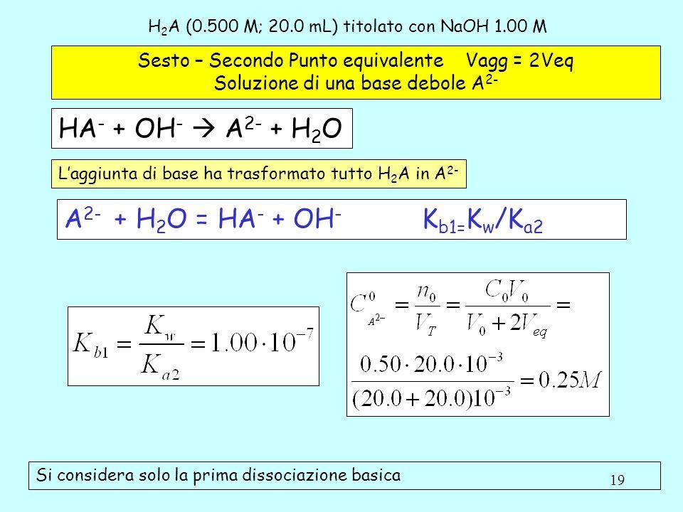 19 H 2 A (0.500 M; 20.0 mL) titolato con NaOH 1.00 M Sesto – Secondo Punto equivalente Vagg = 2Veq Soluzione di una base debole A 2- HA - + OH - A 2-