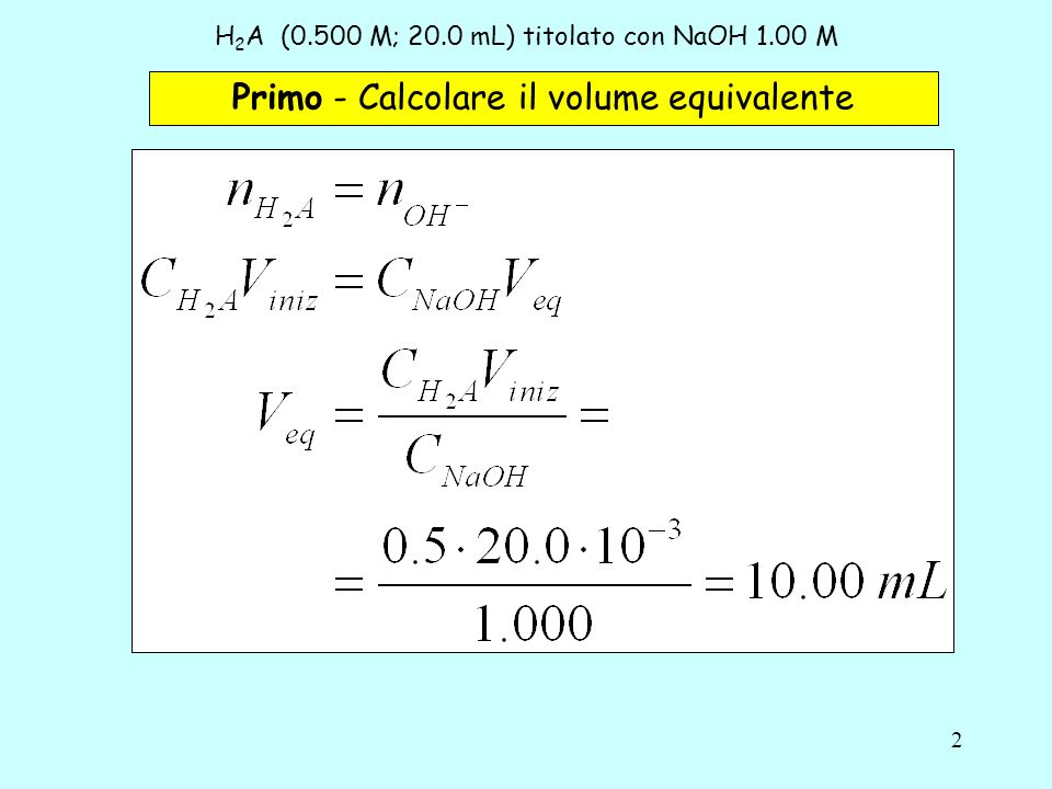 33 Base biprotica (0.100 M; 100.0 mL) titolata con HCl 1.00 M Terzo – Difetto di acido (titolante) Vagg < Veq 1a Zona tampone HB + /B B + H 2 O = BH + + OH - n tit n0n0 n 0 - n tit B + H 3 O + HB + + H 2 O Laggiunta della base fa si che diminuisca la quantità di B e che cresca quella dello ione HB + Se le moli di titolante (n tit ) aggiunte sono comprese tra 1/10 e 9/10 delle moli iniziali di acido B (n 0 ) si ha una soluzione tampone In questa fase si considera solo il primo equilibrio di dissociazione