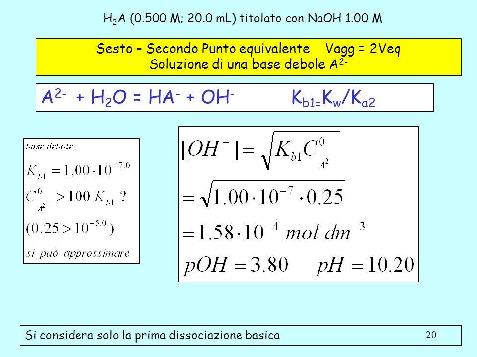 20 H 2 A (0.500 M; 20.0 mL) titolato con NaOH 1.00 M Sesto – Secondo Punto equivalente Vagg = 2Veq Soluzione di una base debole A 2- A 2- + H 2 O = HA