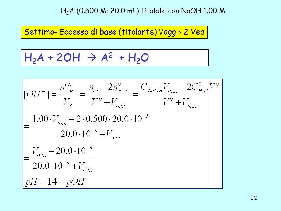 22 H 2 A (0.500 M; 20.0 mL) titolato con NaOH 1.00 M Settimo– Eccesso di base (titolante) Vagg > 2 Veq H 2 A + 2OH - A 2- + H 2 O