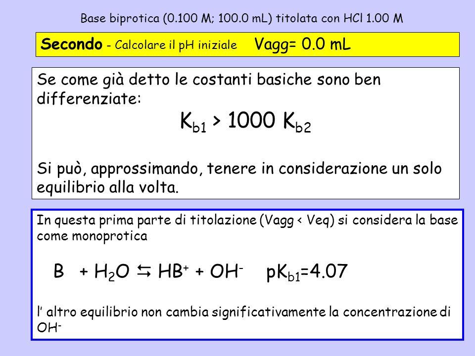 29 Base biprotica (0.100 M; 100.0 mL) titolata con HCl 1.00 M Secondo - Calcolare il pH iniziale Vagg= 0.0 mL Se come già detto le costanti basiche so