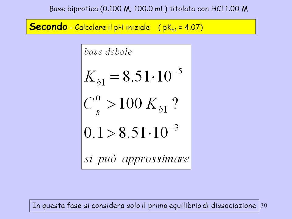 30 Base biprotica (0.100 M; 100.0 mL) titolata con HCl 1.00 M Secondo - Calcolare il pH iniziale ( pK b1 = 4.07) In questa fase si considera solo il p