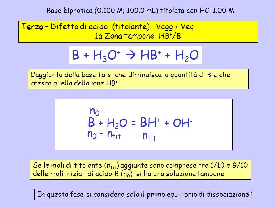 33 Base biprotica (0.100 M; 100.0 mL) titolata con HCl 1.00 M Terzo – Difetto di acido (titolante) Vagg < Veq 1a Zona tampone HB + /B B + H 2 O = BH +