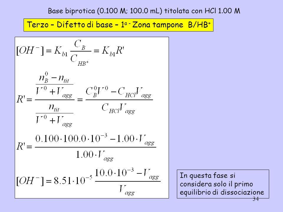 34 Base biprotica (0.100 M; 100.0 mL) titolata con HCl 1.00 M Terzo – Difetto di base – 1 a - Zona tampone B/HB + In questa fase si considera solo il