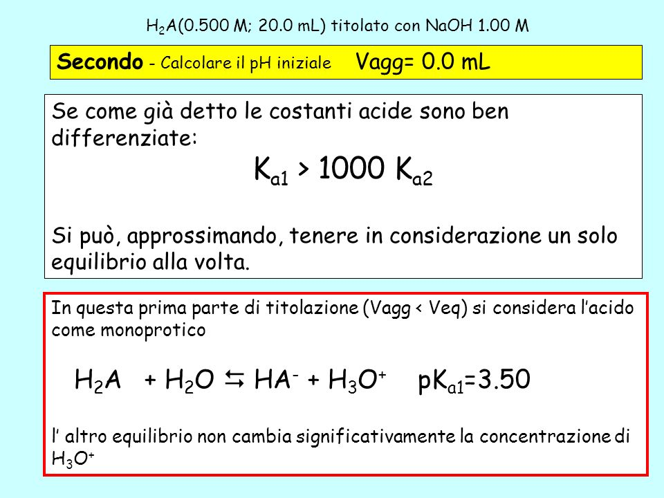 5 H 2 A(0.500 M; 20.0 mL) titolato con NaOH 1.00 M Secondo - Calcolare il pH iniziale ( pK a1 = 3.50) In questa fase si considera solo il primo equilibrio di dissociazione H 2 A + H 2 O HA - + H 3 O + pK a1 =3.50