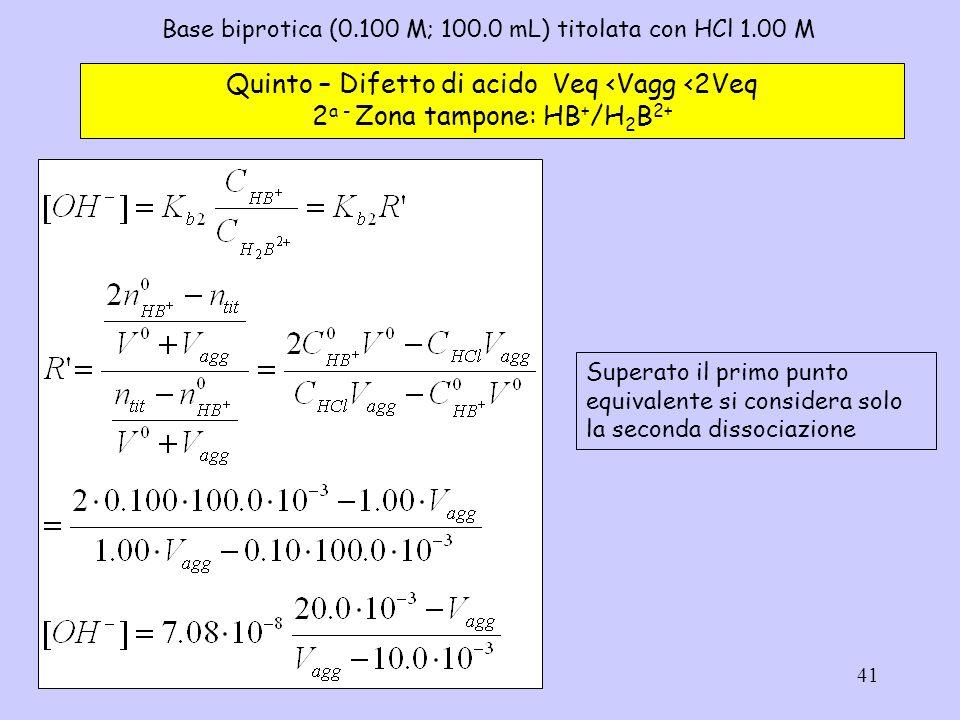 41 Base biprotica (0.100 M; 100.0 mL) titolata con HCl 1.00 M Quinto – Difetto di acido Veq <Vagg <2Veq 2 a - Zona tampone: HB + /H 2 B 2+ Superato il