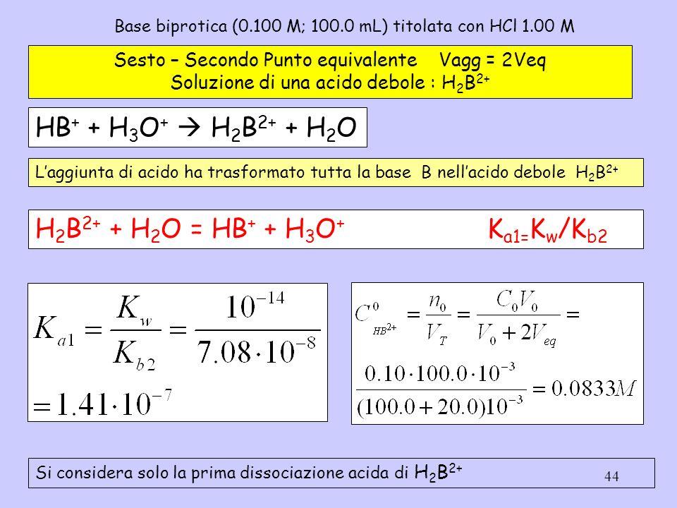44 Base biprotica (0.100 M; 100.0 mL) titolata con HCl 1.00 M Sesto – Secondo Punto equivalente Vagg = 2Veq Soluzione di una acido debole : H 2 B 2+ H
