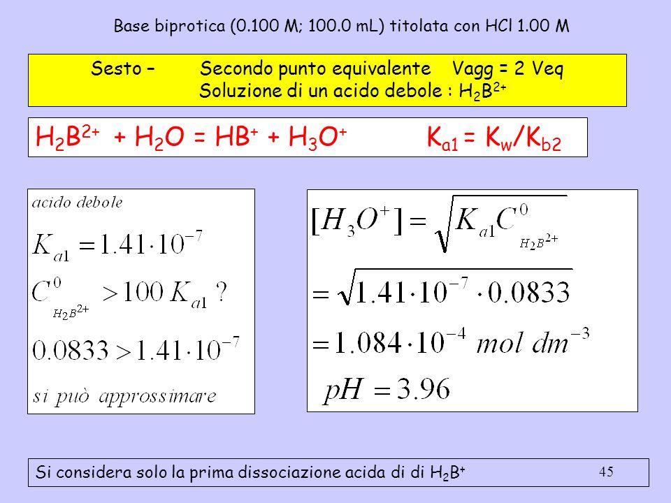45 Base biprotica (0.100 M; 100.0 mL) titolata con HCl 1.00 M Sesto – Secondo punto equivalente Vagg = 2 Veq Soluzione di un acido debole : H 2 B 2+ H