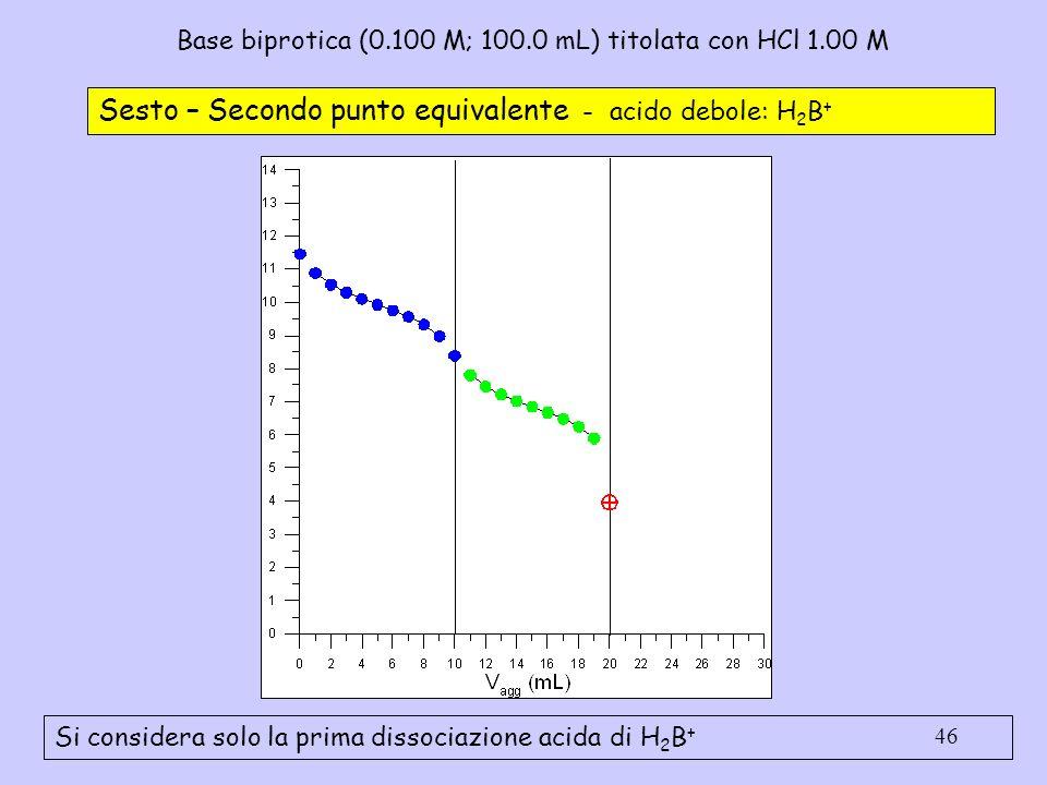46 Base biprotica (0.100 M; 100.0 mL) titolata con HCl 1.00 M Sesto – Secondo punto equivalente - acido debole: H 2 B + Si considera solo la prima dis
