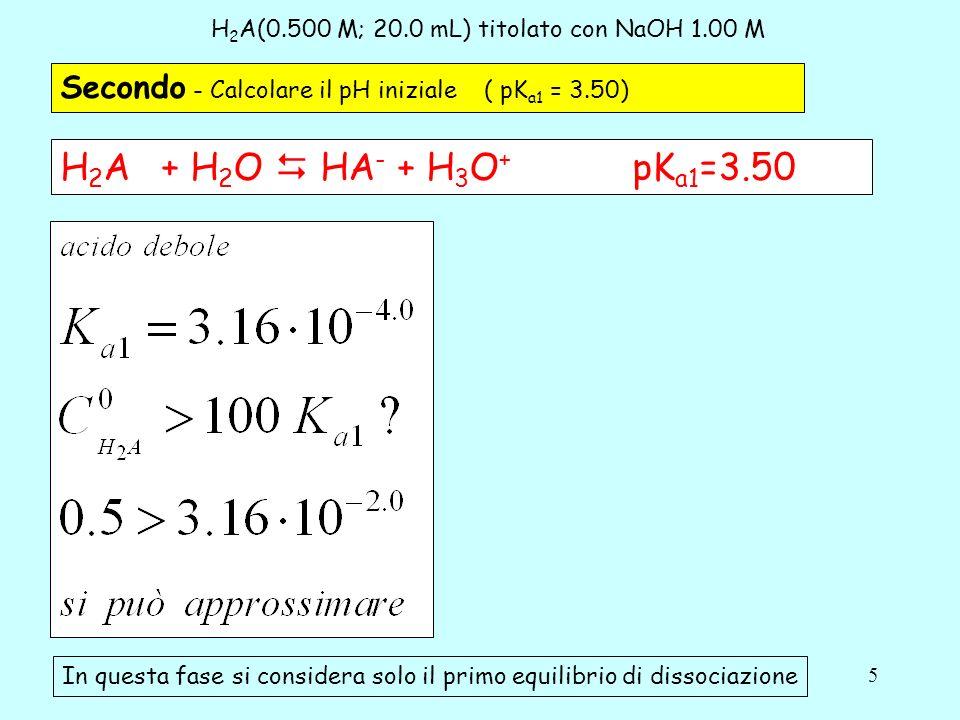 6 H 2 A (0.500 M; 20.0 mL) titolato con NaOH 1.00 M Secondo - Calcolare il pH iniziale (pK a1 = 3.50) In questa fase si considera solo il primo equilibrio di dissociazione