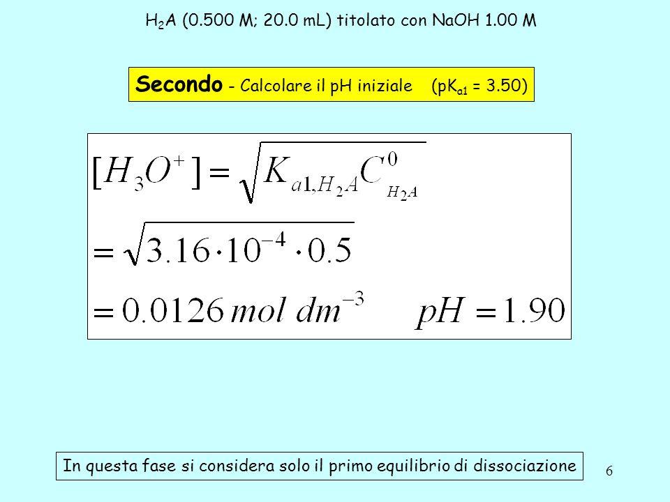 17 H 2 A (0.500 M; 20.0 mL) titolato con NaOH 1.00 M Quinto – Difetto di base (titolante) Veq < Vagg < 2 Veq VaggV agg -V eq VTVT [HA - ][A 2- ]R[H 3 O + ] x 10 8 pH 11.01.0031.00.2900.03239.0090.06.04 12.02.0032.00.2500.06254.0040.06.40 13.03.0033.00.2120.09092.3323.336.63 14.04.0034.00.1760.1181.5015.06.82 15.05.0035.00.143 1.0010.07.00 16.06.0036.00.1110.1670.676.677.18 17.07.0037.00.0810.1890.434.297.37 18.08.0038.00.05260.2110.252.507.60 19,09.0039,00.02560.2310.181.117.95 punto di semi-titolazione Vagg = 1.5 Veq pH = pK a2 Si considera solo la seconda dissociazione