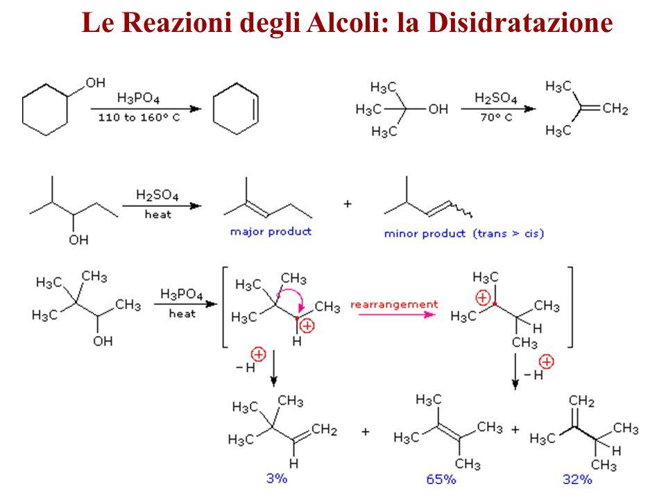 Le Reazioni degli Alcoli: la Disidratazione