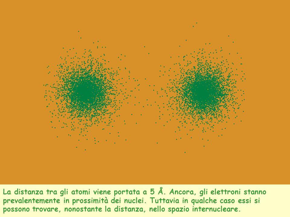 La distanza tra gli atomi viene portata a 5 Å. Ancora, gli elettroni stanno prevalentemente in prossimità dei nuclei. Tuttavia in qualche caso essi si